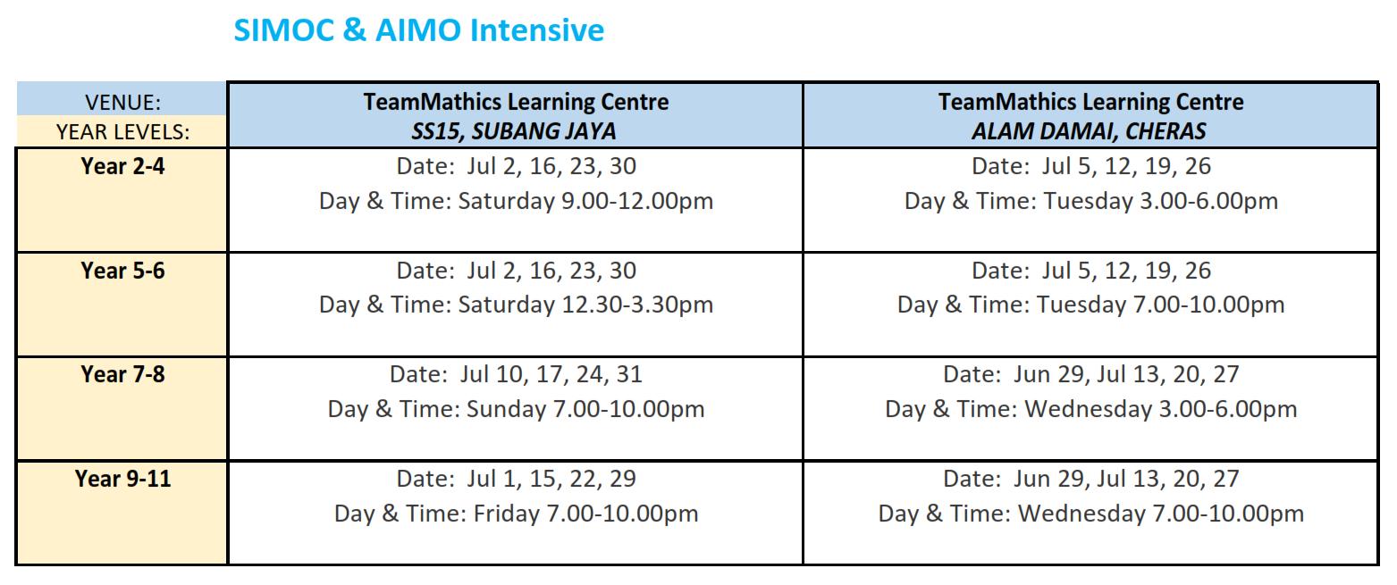 2016 SIMOC AIMO Intensive